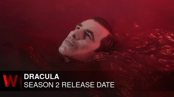 Dracula Season 2: What We Know So Far