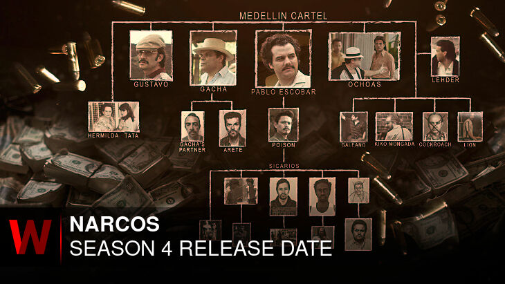 Netflix Narcos Season 4: Release date, Episodes Number, Spoilers and Plot